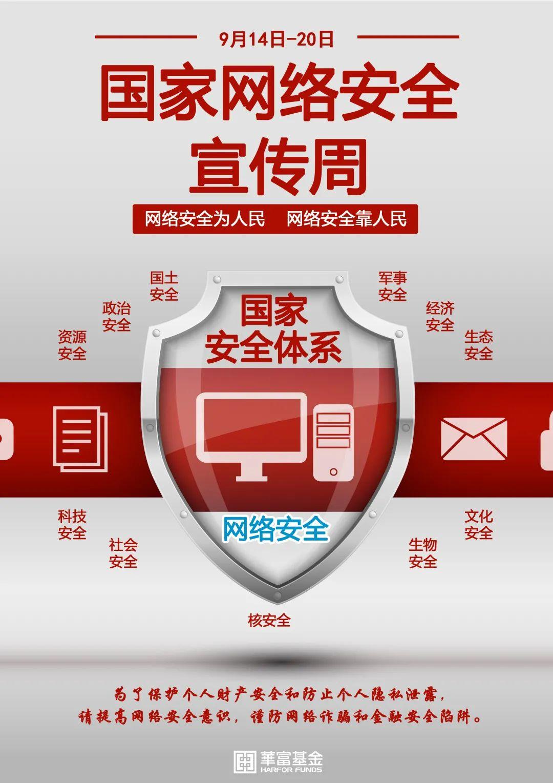 共享网络安全,共享网络文明