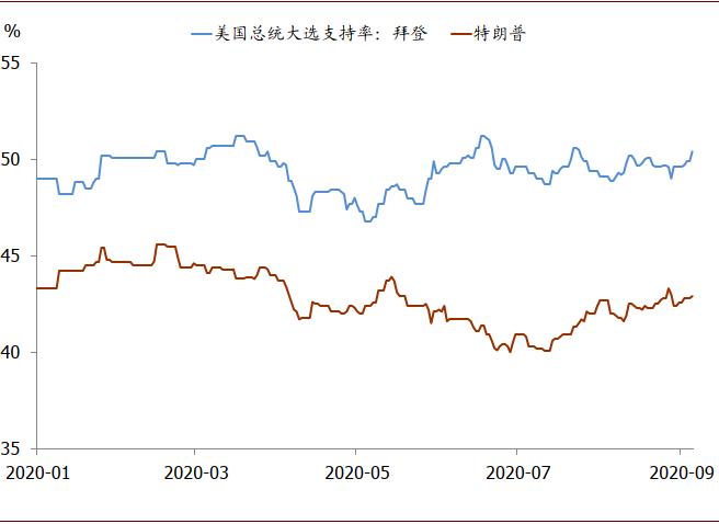中金:全球经济复苏与政策间的微妙权衡