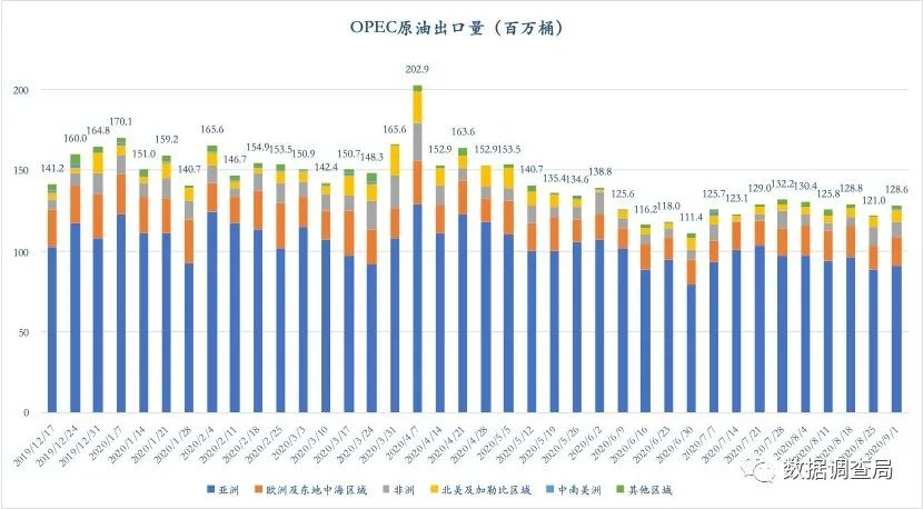 【国金研究】卫星视角:油价怎么跌成这样?