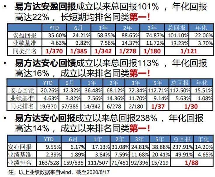 """基金直播火,副总亲自上阵直播揭秘""""固收+"""""""