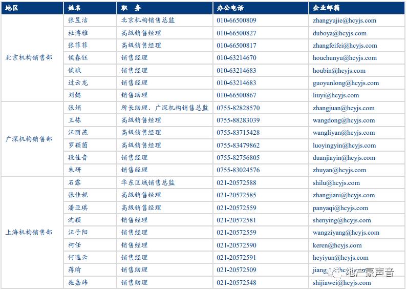【华创地产•袁豪团队】保利地产8月销售点评:淡季销售靓丽,拿地转向积极
