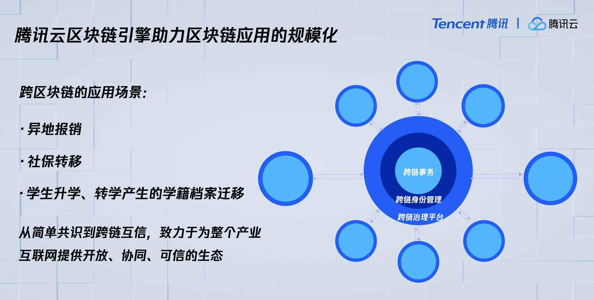 腾讯云发布区块链引擎和区块链可信计算平台,丰富区块链产品矩阵