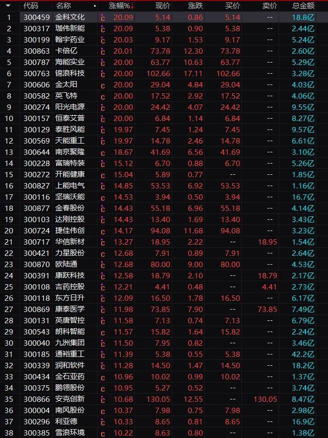 央行刚刚公布重磅数据:全面超预期 下周A股要稳了?