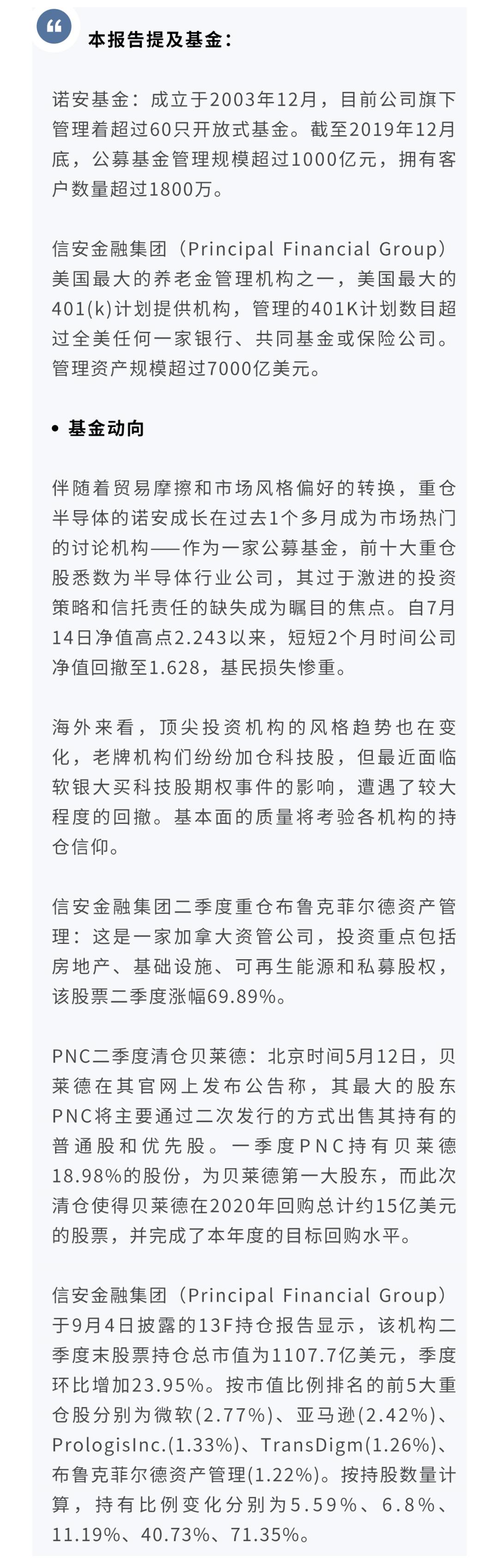 【今日推荐】超级资管跟踪第4期:重仓半导体的烦恼