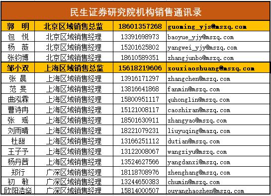 【民生食饮】千禾味业专家电话会议邀请