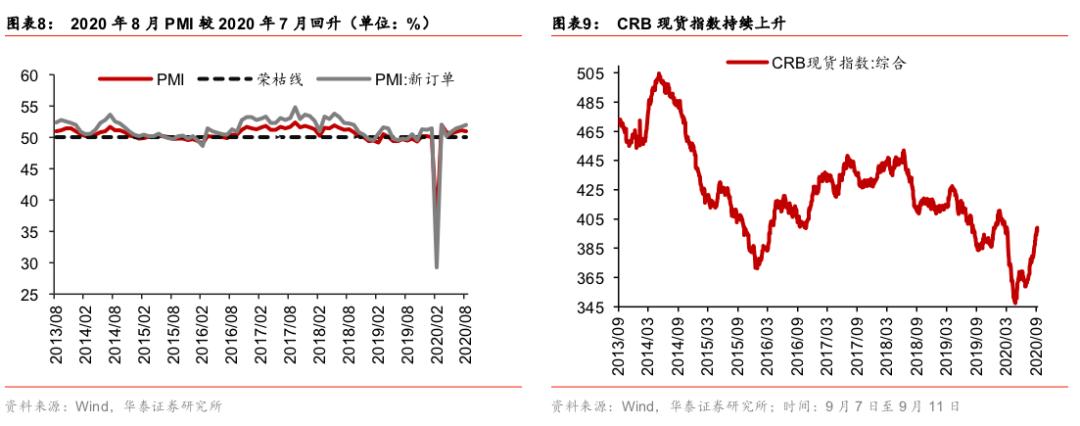 """华泰策略:""""低价股炒作""""给创业板龙头股增加的波动压力或近尾声"""