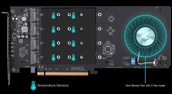 技嘉发布四合一8TB PCIe 4.0 SSD:读取速度达15GB/s