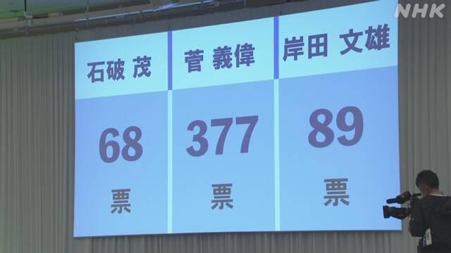 开票结果,菅义伟毫无悬念地获胜 视频截图