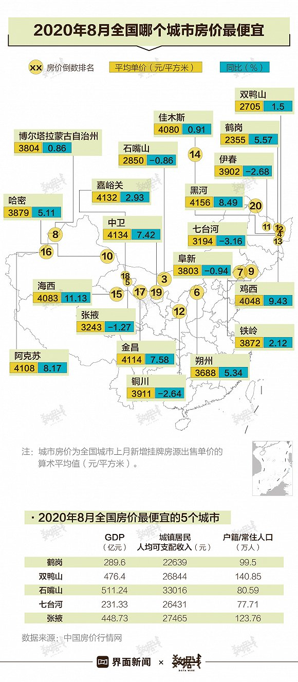 天下房价还在涨:北京排第二 这些都会10全能买房(图2)