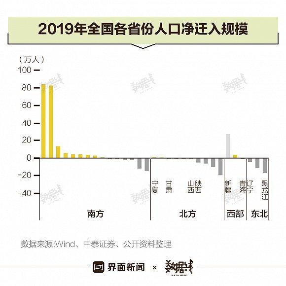天下房价还在涨:北京排第二 这些都会10全能买房(图4)