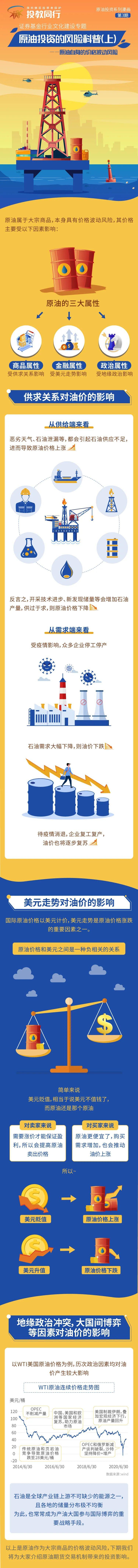 【投教专题】认清风险,理性投资 | 原油投资的风险科普