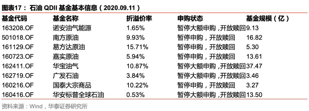 【华泰金工林晓明团队】汇添富稳健添盈募得 140 亿份——FOF投资周报20200914