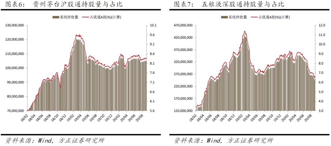 【方正食饮】行业周报200914:中秋旺季冲刺关键期渐行渐近