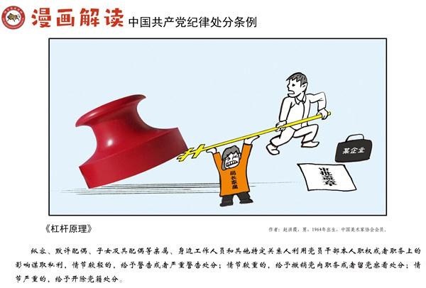 漫说党纪77 | 杠杆原理图片