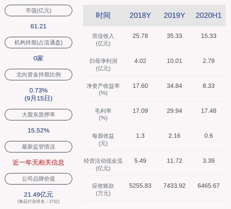 仙坛股份:控股股东王寿纯解质押2249万股及曲立荣质押1700万股