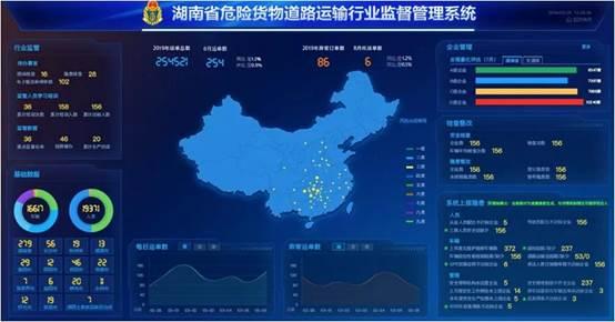 [湖南]广东省安委办来湘考察湖南省危险货物道路运输安全监管平台建设(图)