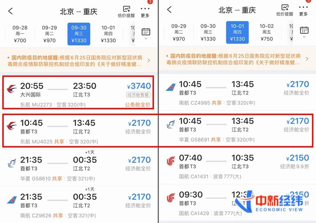 9月30日、10月1日北京到重庆经济舱机票最高價。数据來源:携程观光APP