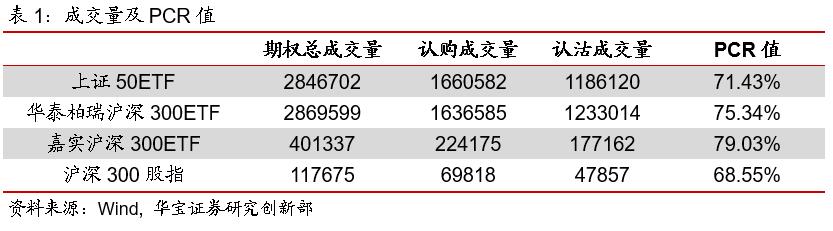 期权日报(20200918):股指期权迎来到期日