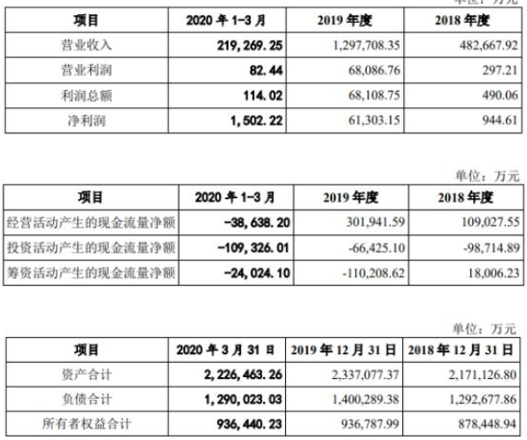 TCL科技42亿元收购武汉华星无条件过会 中信证券护航