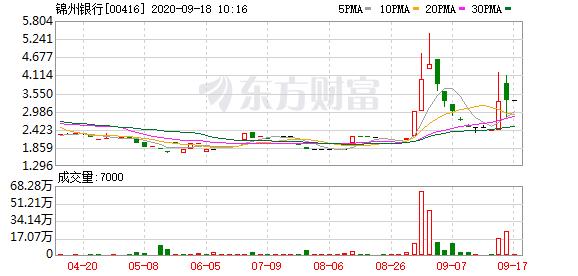 """锦州银行开展""""银政企""""对接会 与华为启动数据中心合作"""