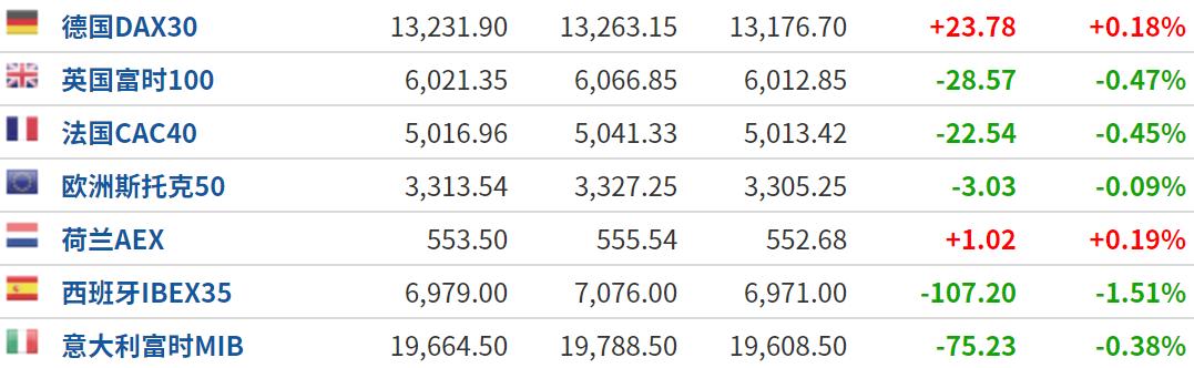 """美股盘前:""""四巫日""""降临 三大股指期货维持窄幅震荡"""