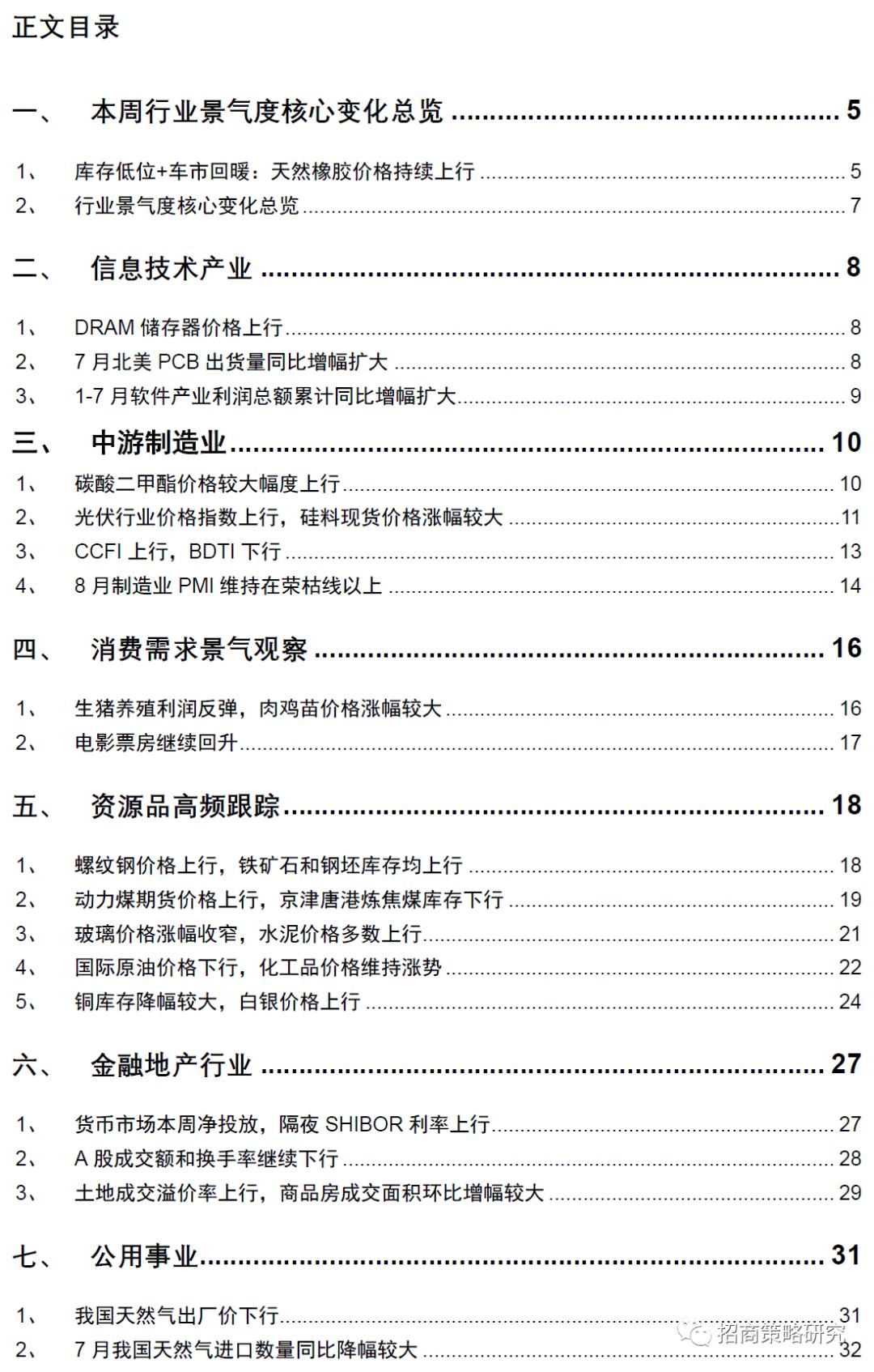 【招商策略】行业景气观察0902——天然橡胶涨价不止,软件产业利润增幅扩大
