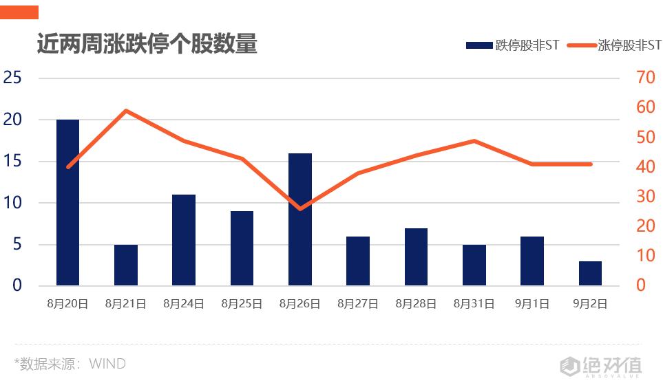 涨停复盘:天山生物复牌再涨停 创业板低价股全面爆发
