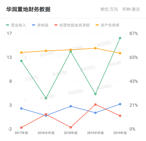 """华润置地微信支付升级""""智慧商圈3.0"""" 首站落地商业"""