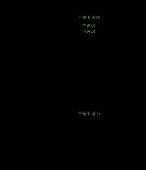 兰格管坯日盘点(9.21):管坯部分厂家价格下调 整体接单一般