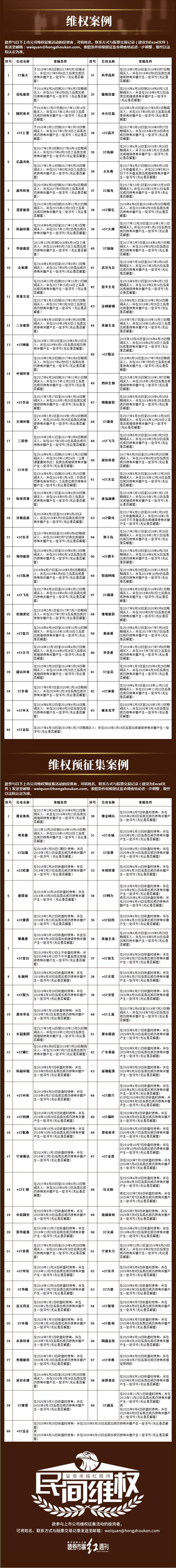 民间维权 | 广东榕泰就证监会立案调查进展进行说明