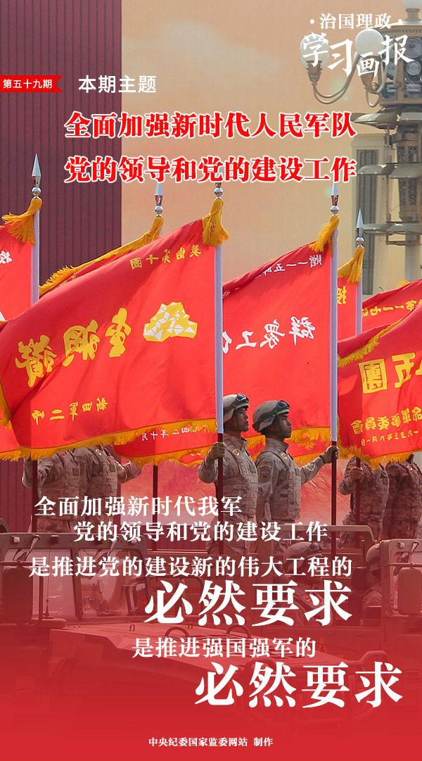 治国理政·学习画报59丨全面加强新时代人民军队党的领导和党的建设工作图片