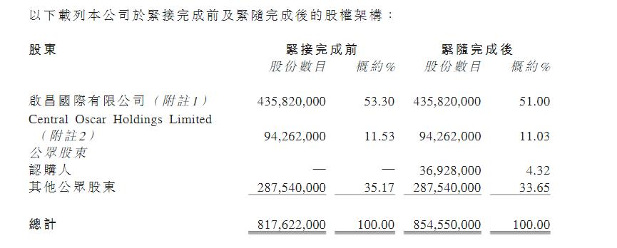 中奥到家:刘建从零到亿的跨跃