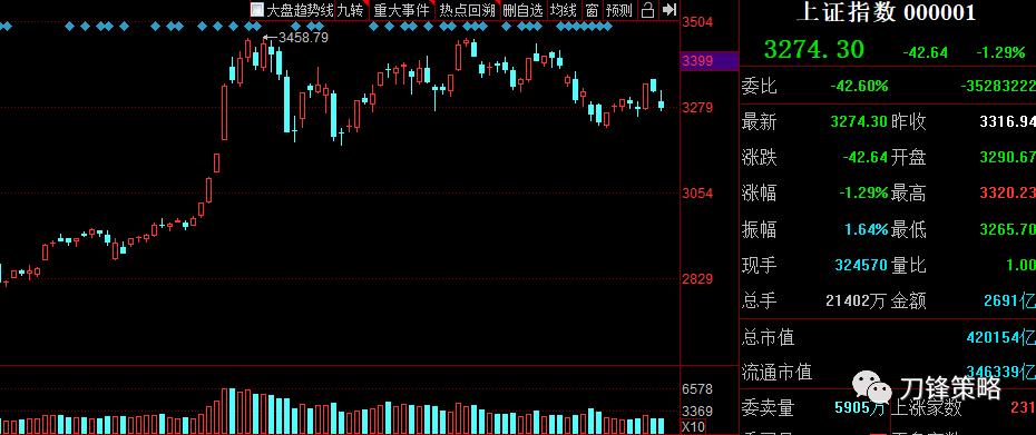 主题驱动股票池:最高层座谈会,指明三条方向!(附股)
