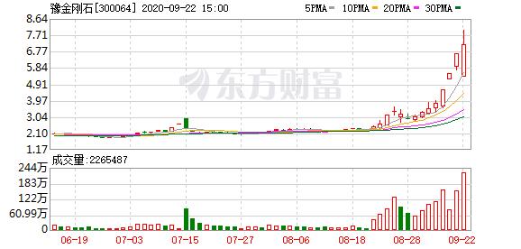 豫金刚石龙虎榜:中信证券营业部卖出1亿元