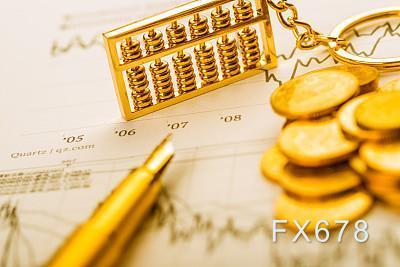黄金日内再度跌破1900!但美联储债务货币化料加剧