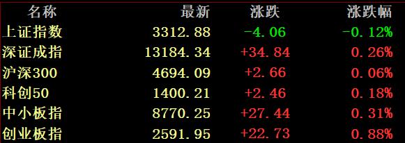 仁东控股今年涨240% 比茅台还稳 网友:这K线是画出来的吗?