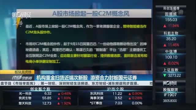 机构重金扫货近端次新股  游资合力封板国元证券|板块龙虎榜
