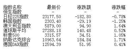 盘前:节前市场区间震荡可能性大 继续关注低估值蓝筹