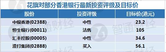 智通每日大行研报汇总︱9月23日