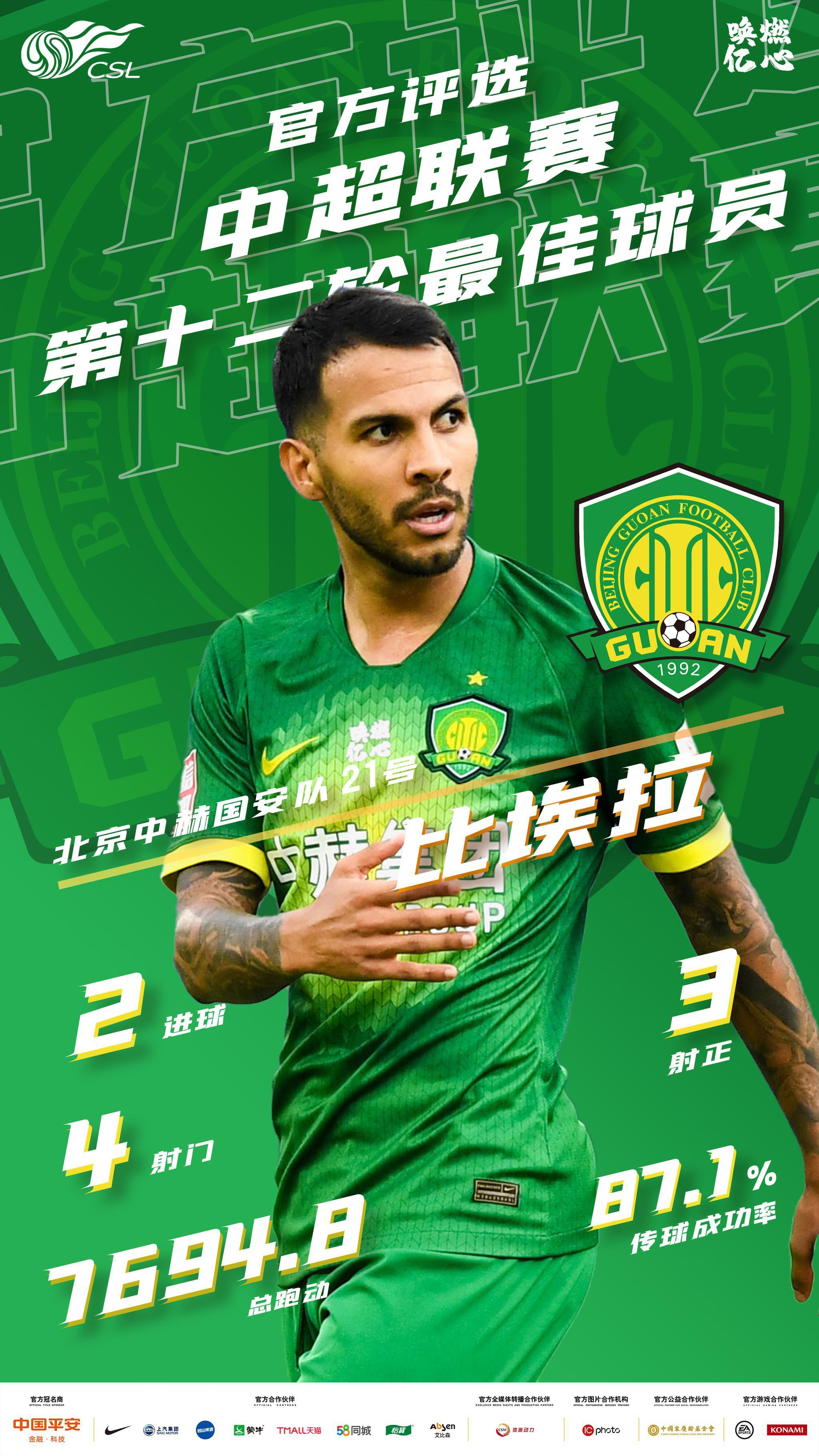 官方:北京国安中场比埃拉当选中超第12轮最佳球员