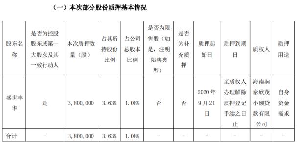 康跃科技控股股东盛世丰华质押380万股 用于自身资金需求