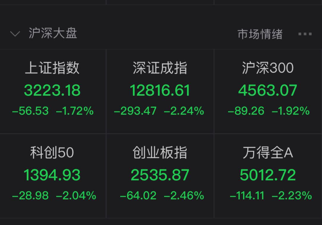 名单来了:北向资金今天撤离这些股票 三股遭净卖出超5亿元