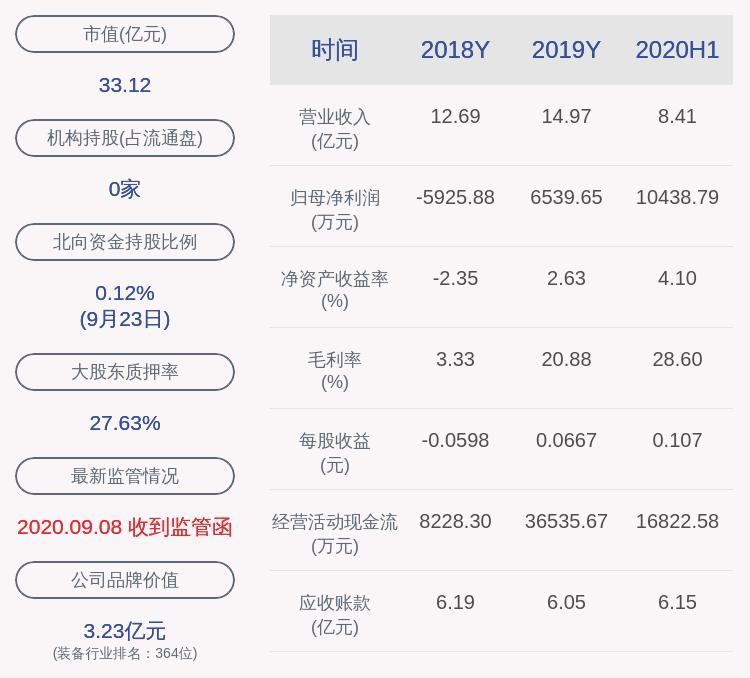 吉鑫科技:控股股东包士金质押约26000万股