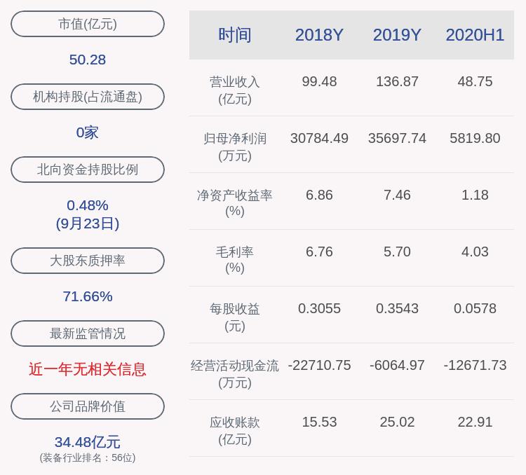 华东重机:第一期员工持股计划所持163万股出售完毕