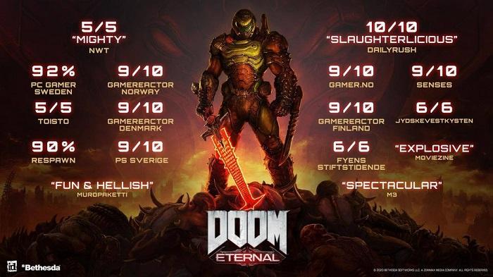 《毁灭战士:永恒》成微软收购ZeniMax后首款纳入Xbox Game Pass的游戏