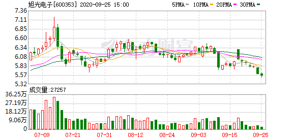 旭光电子:稳中求进地扩大电子管国际高端市场的份额