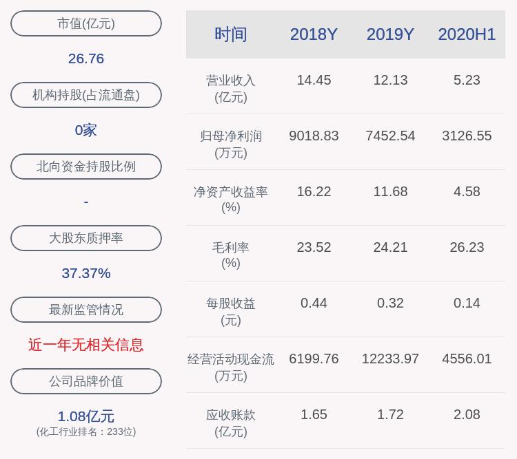 瑞丰高材:实控人周仕斌延期购回367万股