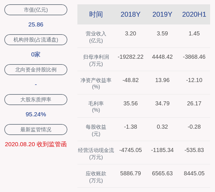 复牌了!ST步森:披露重大资产重组预案,股票9月28日复牌