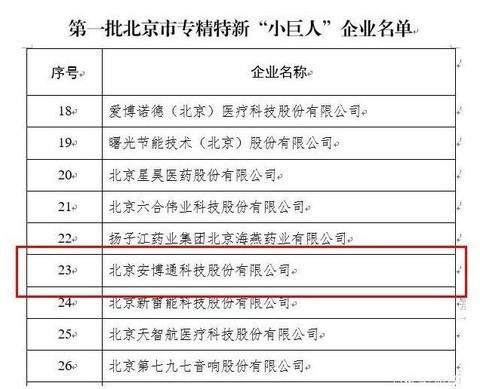 """安博通入选第一批北京市专精特新""""小巨人""""企业"""