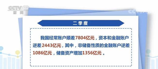 国家外汇管理局:二季度我国经常账户顺差7804亿元图片